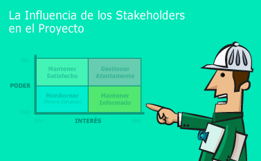 Influencia de Stakeholders en el Proyecto