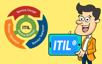 Curso ITIL Managing Across the Lifecycle