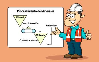 Curso Procesamiento de Minerales para Ejecutivos
